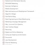 The 25 Hottest Skills of 2014 on LinkedIn